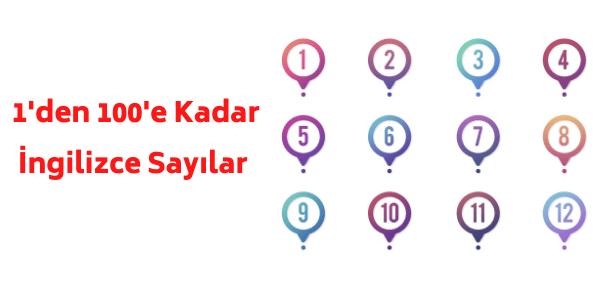 1'den 100 Kadar İngilizce Sayılar ve Okunuşları
